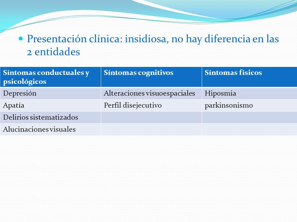 Presentación clínica: insidiosa, no hay diferencia en las 2 entidades Síntomas conductuales y psicológicos Síntomas cognitivosSíntomas físicos Depresi