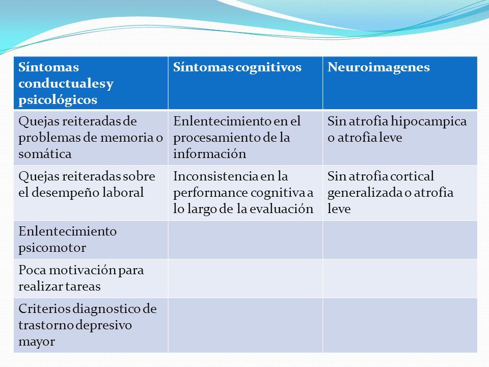 Síntomas conductuales y psicológicos Síntomas cognitivosNeuroimagenes Quejas reiteradas de problemas de memoria o somática Enlentecimiento en el proce
