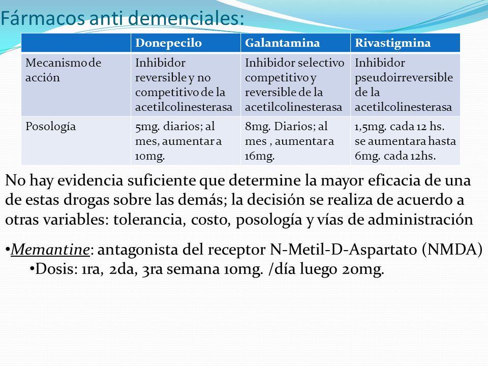 Fármacos anti demenciales: DonepeciloGalantaminaRivastigmina Mecanismo de acción Inhibidor reversible y no competitivo de la acetilcolinesterasa Inhib