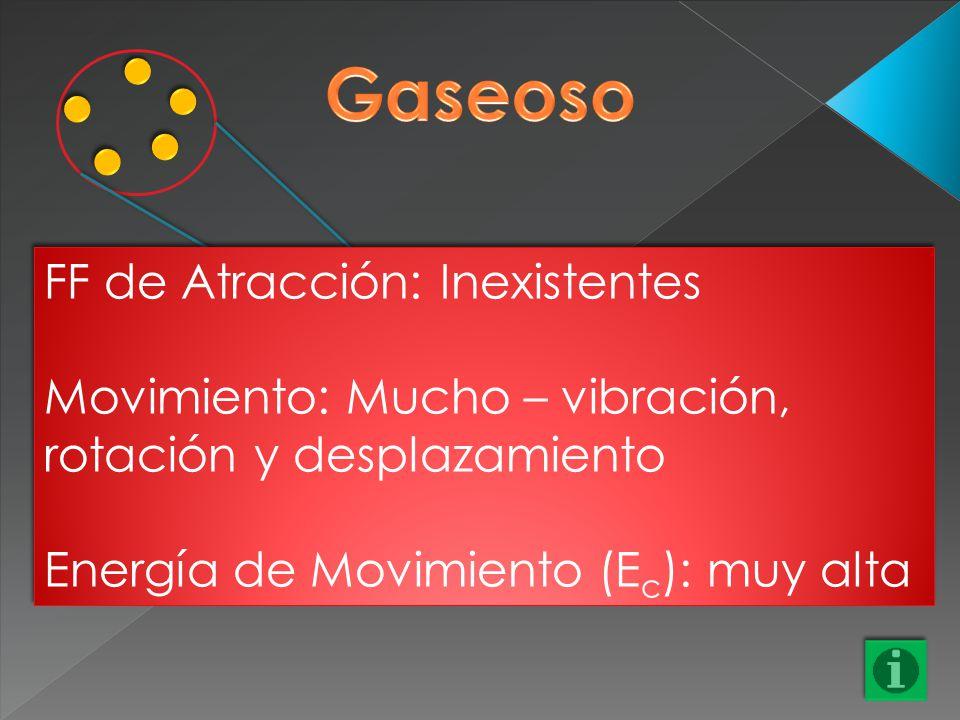 FF de Atracción: Inexistentes Movimiento: Mucho – vibración, rotación y desplazamiento Energía de Movimiento (E c ): muy alta FF de Atracción: Inexist