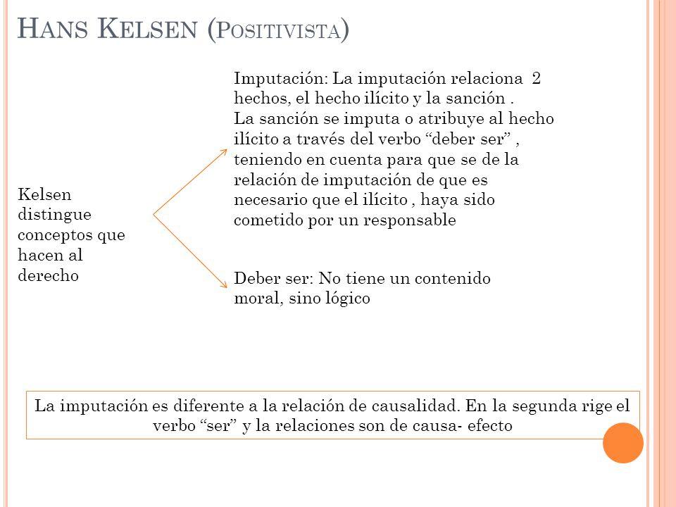 Kelsen distingue conceptos que hacen al derecho Imputación: La imputación relaciona 2 hechos, el hecho ilícito y la sanción. La sanción se imputa o at