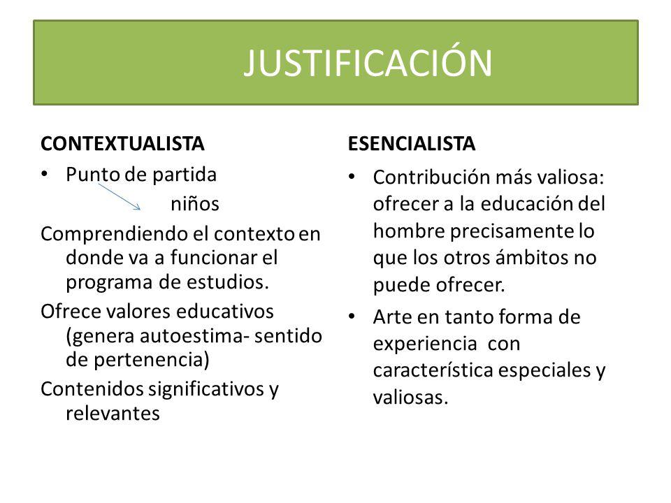 JUSTIFICACIÓN CONTEXTUALISTA Punto de partida niños Comprendiendo el contexto en donde va a funcionar el programa de estudios. Ofrece valores educativ