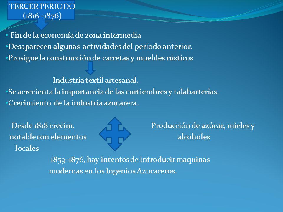 Fin de la economía de zona intermedia Desaparecen algunas actividades del periodo anterior.