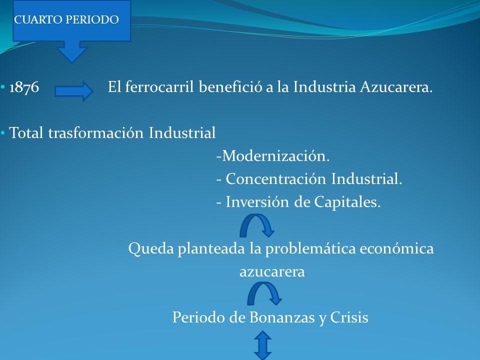 ECONOMIA TUCUMANA S.XX La actividad azucarera Unidades Agroindustriales Ingenio + único propietario Plantaciones -Plantaciones independientes -Competencia fabril.