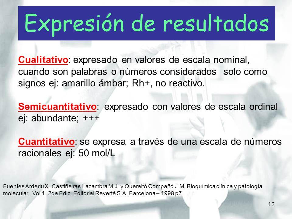 12 Cualitativo: expresado en valores de escala nominal, cuando son palabras o números considerados solo como signos ej: amarillo ámbar; Rh+, no reacti