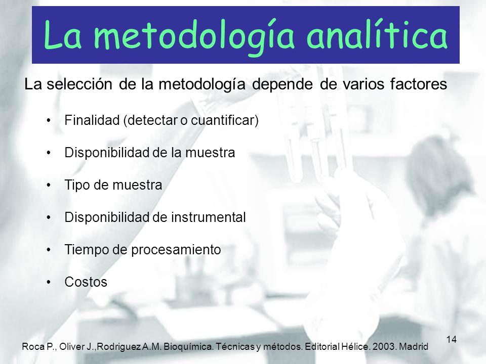 14 Roca P., Oliver J.,Rodriguez A.M. Bioquímica. Técnicas y métodos. Editorial Hélice. 2003. Madrid La selección de la metodología depende de varios f