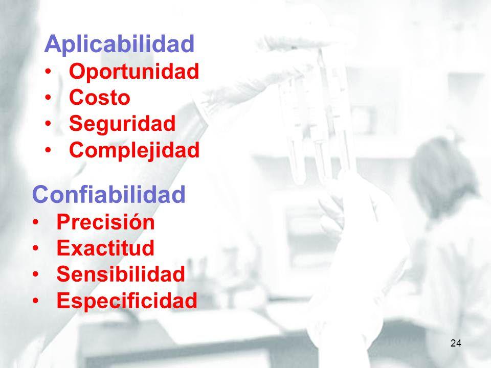 24 Aplicabilidad Oportunidad Costo Seguridad Complejidad Confiabilidad Precisión Exactitud Sensibilidad Especificidad