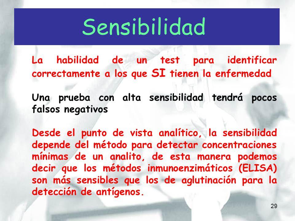 29 La habilidad de un test para identificar correctamente a los que SI tienen la enfermedad Una prueba con alta sensibilidad tendrá pocos falsos negat