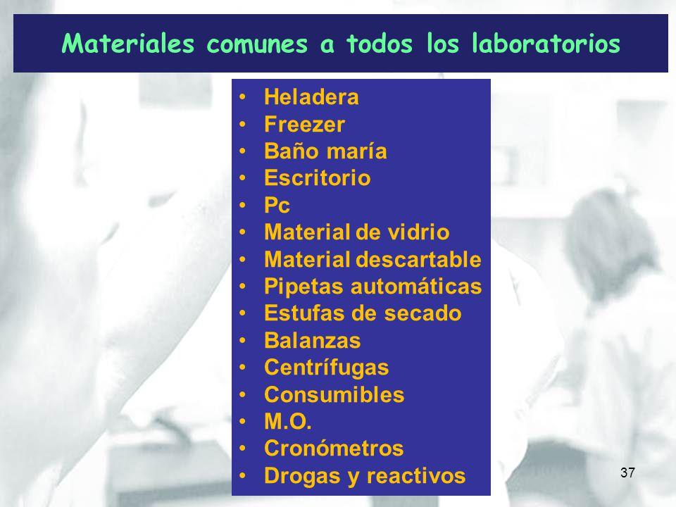 Materiales comunes a todos los laboratorios 37 Heladera Freezer Baño maría Escritorio Pc Material de vidrio Material descartable Pipetas automáticas E