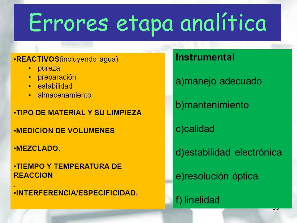 39 REACTIVOS(incluyendo agua) pureza preparación estabilidad almacenamiento. TIPO DE MATERIAL Y SU LIMPIEZA. MEDICION DE VOLUMENES. MEZCLADO. TIEMPO Y