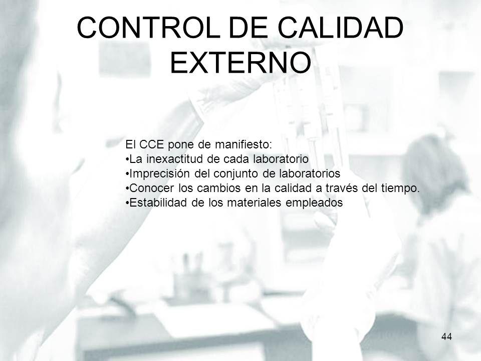 CONTROL DE CALIDAD EXTERNO 44 El CCE pone de manifiesto: La inexactitud de cada laboratorio Imprecisión del conjunto de laboratorios Conocer los cambi