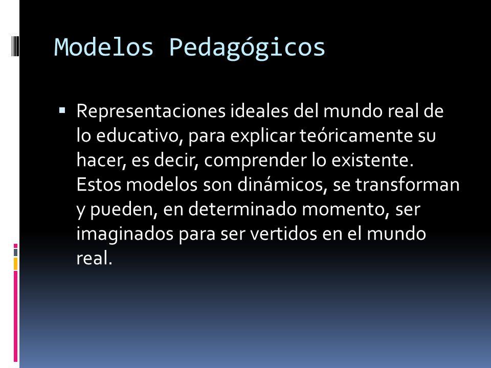 Modelos Pedagógicos Representaciones ideales del mundo real de lo educativo, para explicar teóricamente su hacer, es decir, comprender lo existente. E