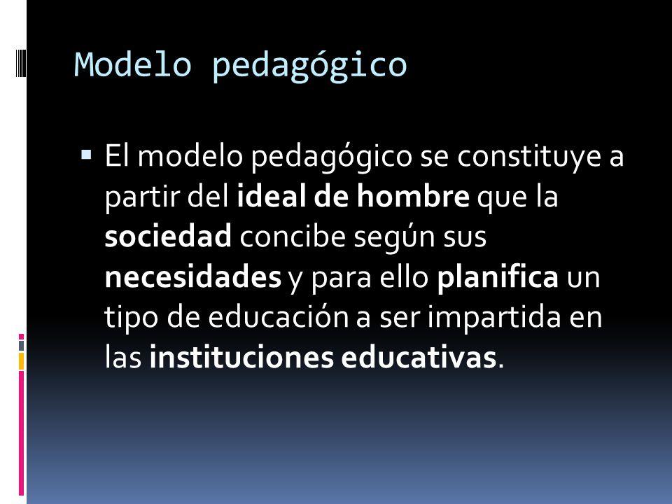 Modelo pedagógico El modelo pedagógico se constituye a partir del ideal de hombre que la sociedad concibe según sus necesidades y para ello planifica