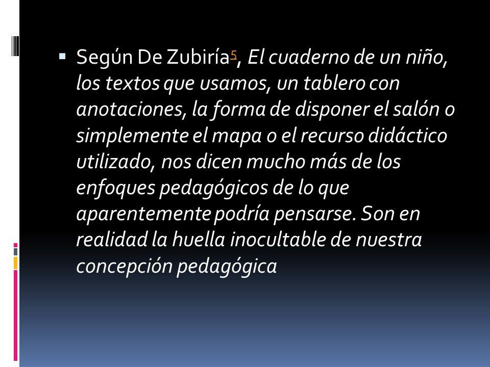 Según De Zubiría 5, El cuaderno de un niño, los textos que usamos, un tablero con anotaciones, la forma de disponer el salón o simplemente el mapa o e