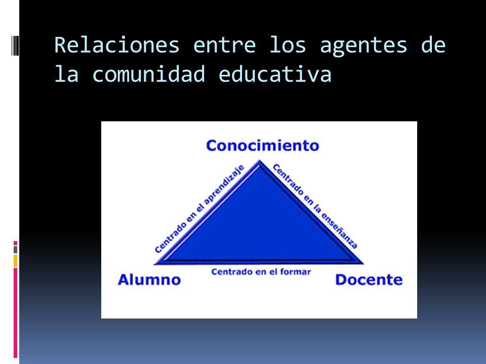 Relaciones entre los agentes de la comunidad educativa