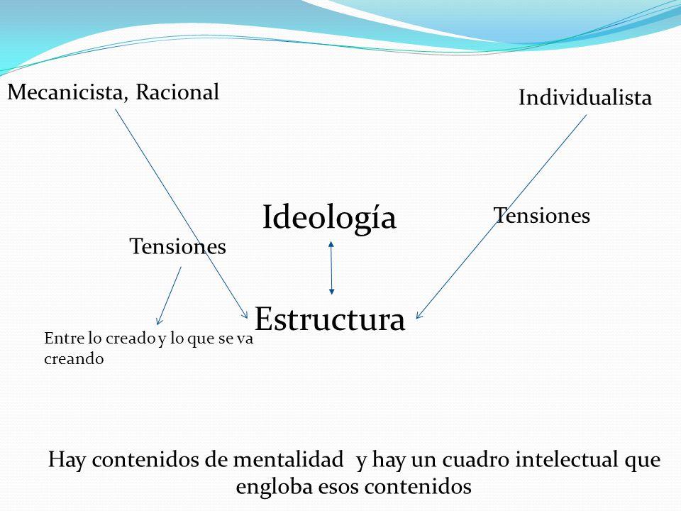 Ideología Estructura Mecanicista, Racional Individualista Tensiones Entre lo creado y lo que se va creando Hay contenidos de mentalidad y hay un cuadr