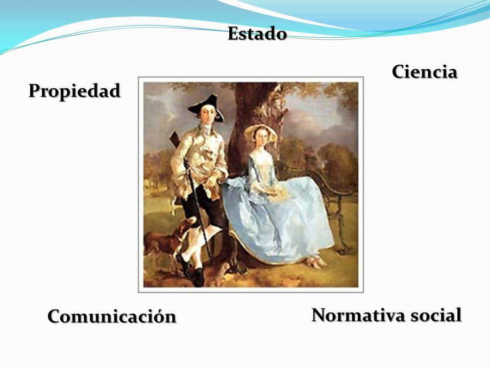Propiedad Estado Ciencia Comunicación Normativa social