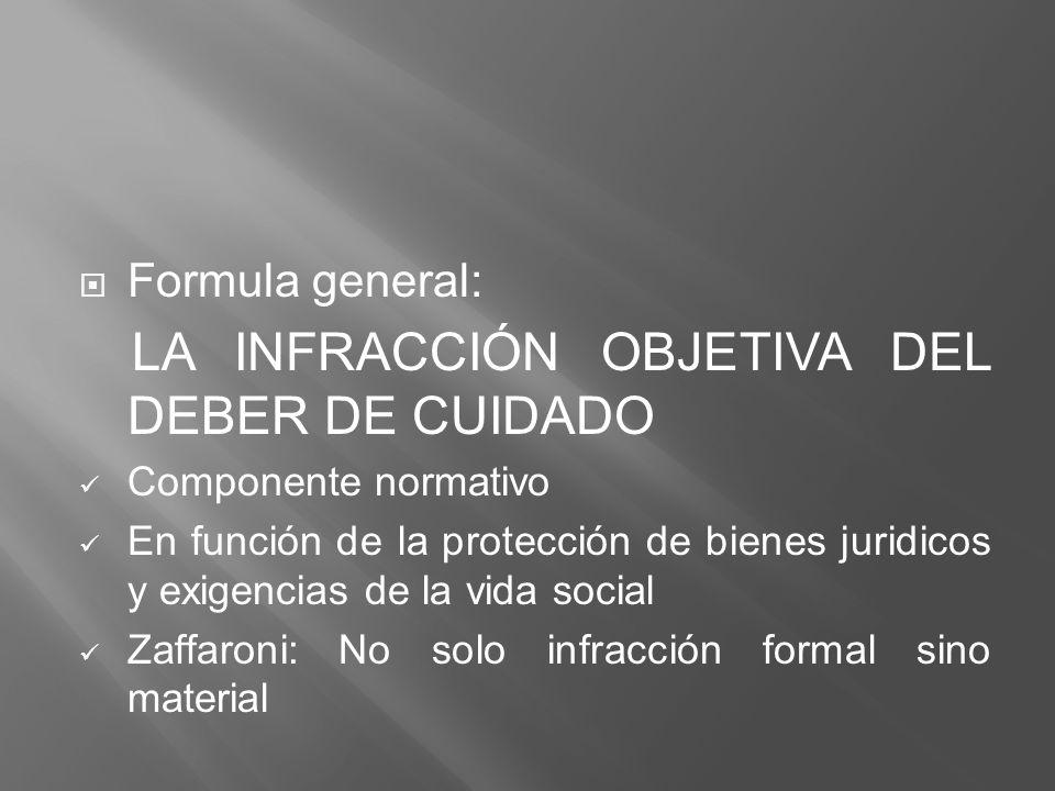 Formula general: LA INFRACCIÓN OBJETIVA DEL DEBER DE CUIDADO Componente normativo En función de la protección de bienes juridicos y exigencias de la v