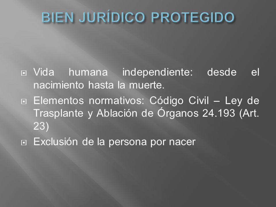 Vida humana independiente: desde el nacimiento hasta la muerte. Elementos normativos: Código Civil – Ley de Trasplante y Ablación de Órganos 24.193 (A