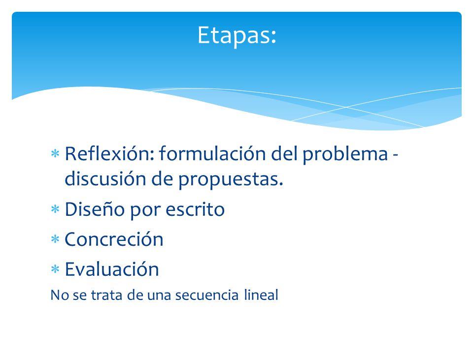 Reflexión: formulación del problema - discusión de propuestas. Diseño por escrito Concreción Evaluación No se trata de una secuencia lineal Etapas: