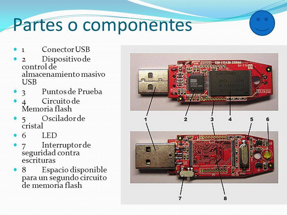 Partes o componentes 1Conector USB 2Dispositivo de control de almacenamiento masivo USB 3Puntos de Prueba 4Circuito de Memoria flash 5Oscilador de cri