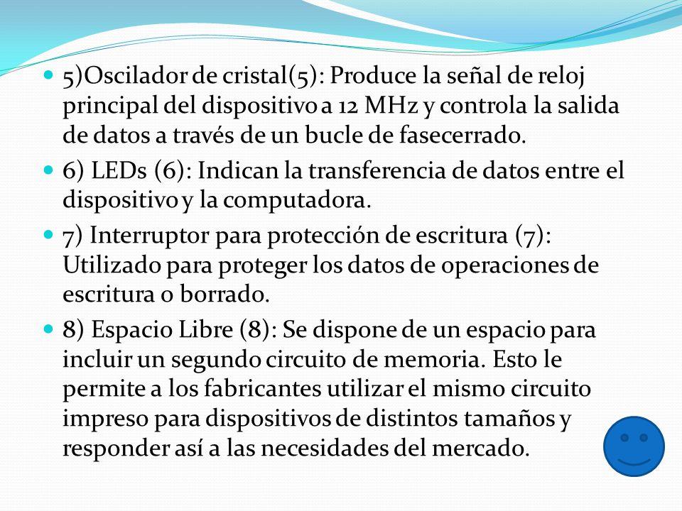 5)Oscilador de cristal(5): Produce la señal de reloj principal del dispositivo a 12 MHz y controla la salida de datos a través de un bucle de fasecerr