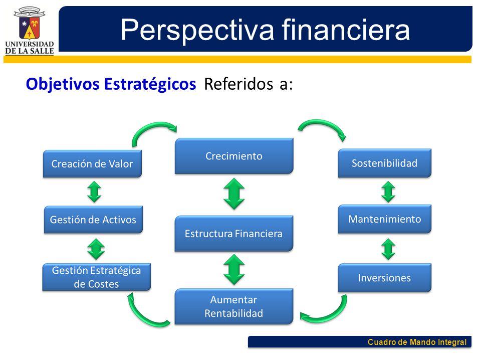 Cuadro de Mando Integral Perspectiva financiera Objetivos EstratégicosReferidos a: