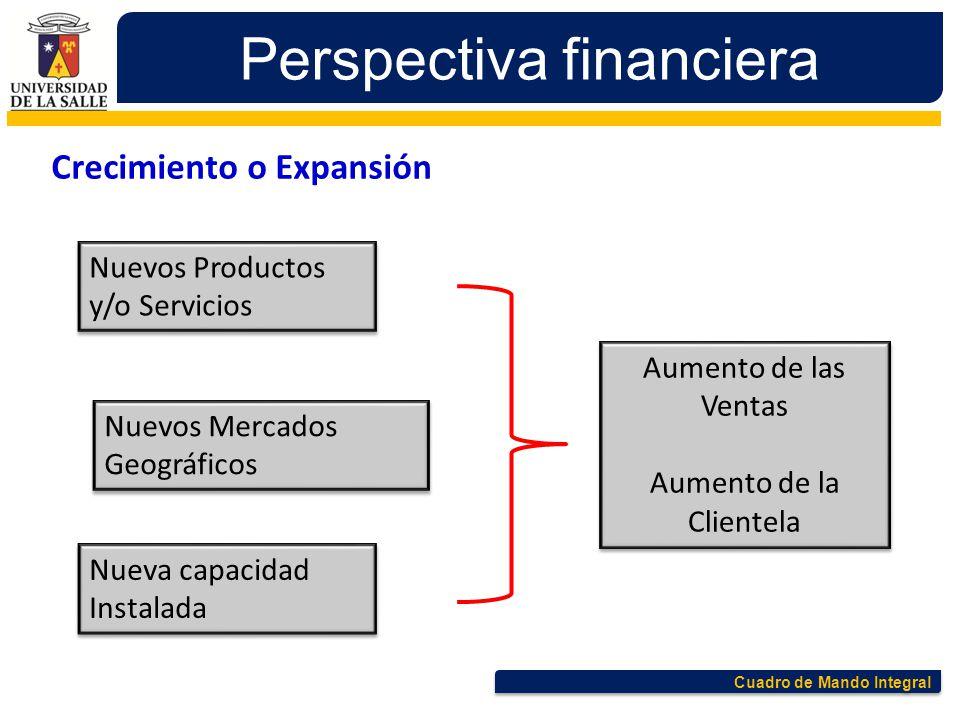 Cuadro de Mando Integral Perspectiva financiera Crecimiento o Expansión Nuevos Productos y/o Servicios Nuevos Mercados Geográficos Nueva capacidad Ins