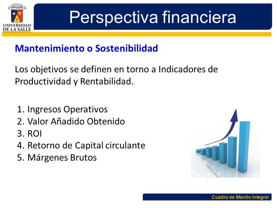Cuadro de Mando Integral Perspectiva financiera Mantenimiento o Sostenibilidad Los objetivos se definen en torno a Indicadores de Productividad y Rent