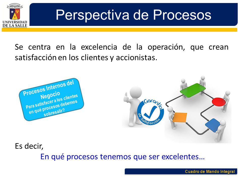Cuadro de Mando Integral Perspectiva de Procesos Es decir, En qué procesos tenemos que ser excelentes… Procesos Internos del Negocio Para satisfacer a