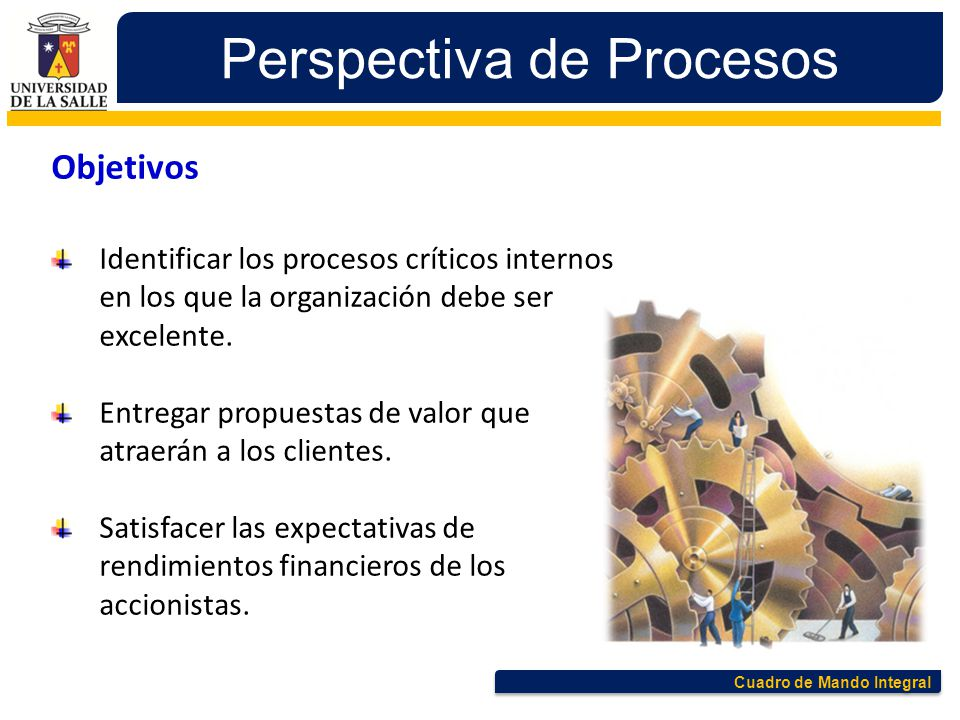 Cuadro de Mando Integral Perspectiva de Procesos Objetivos Identificar los procesos críticos internos en los que la organización debe ser excelente. E