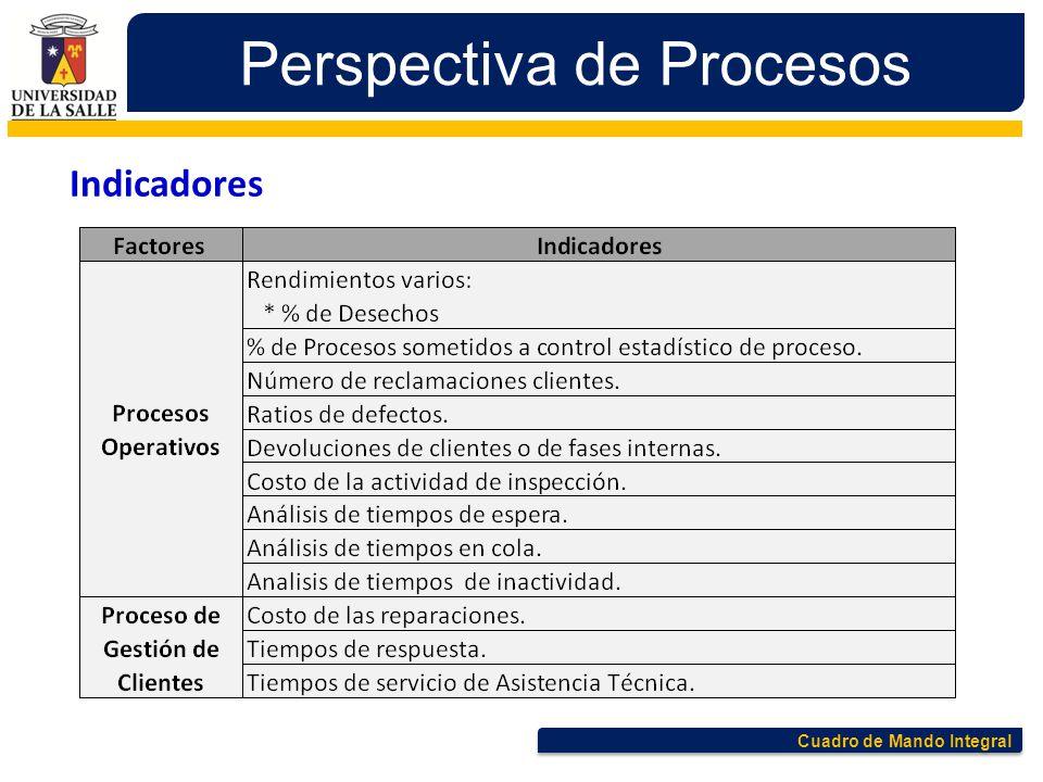 Cuadro de Mando Integral Perspectiva de Procesos Indicadores