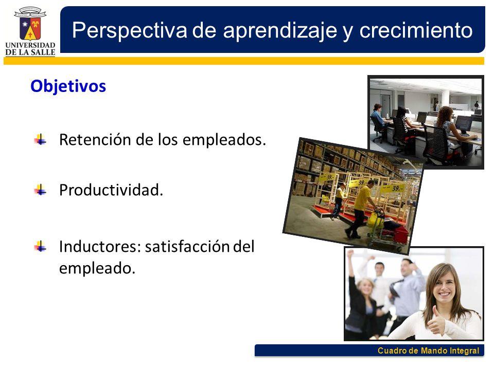 Cuadro de Mando Integral Perspectiva de aprendizaje y crecimiento Objetivos Retención de los empleados. Productividad. Inductores: satisfacción del em