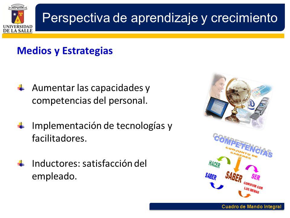 Cuadro de Mando Integral Perspectiva de aprendizaje y crecimiento Medios y Estrategias Aumentar las capacidades y competencias del personal. Implement