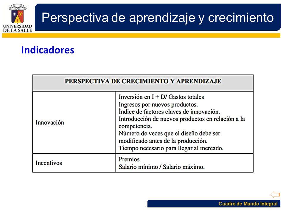 Cuadro de Mando Integral Perspectiva de aprendizaje y crecimiento Indicadores