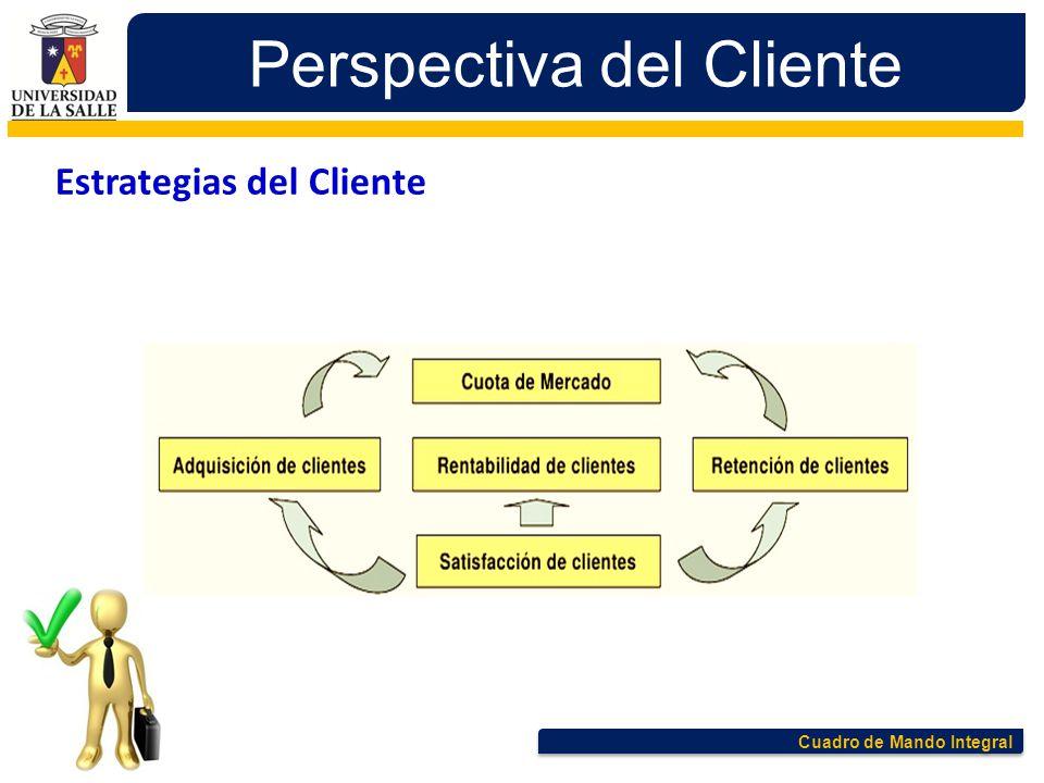 Cuadro de Mando Integral Perspectiva del Cliente Estrategias del Cliente