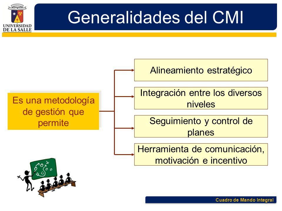 Cuadro de Mando Integral Generalidades del CMI Alineamiento estratégico Es una metodología de gestión que permite Herramienta de comunicación, motivac