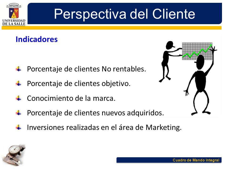 Cuadro de Mando Integral Perspectiva del Cliente Indicadores Porcentaje de clientes No rentables. Porcentaje de clientes objetivo. Conocimiento de la