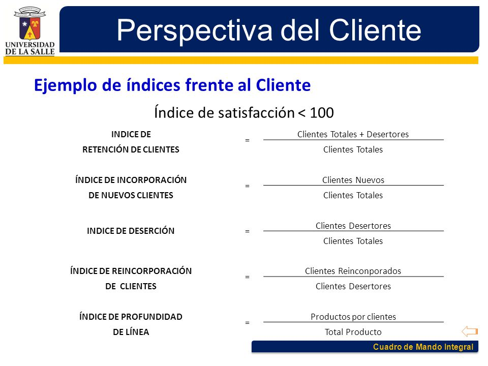Cuadro de Mando Integral Perspectiva del Cliente Índice de satisfacción < 100 INDICE DE = Clientes Totales + Desertores RETENCIÓN DE CLIENTESClientes
