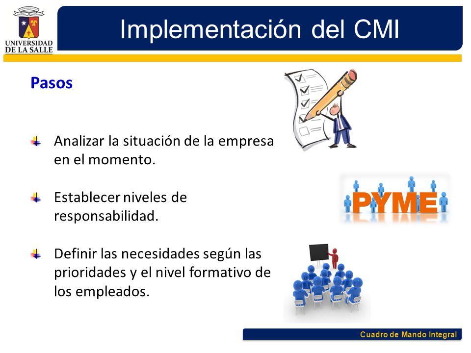 Cuadro de Mando Integral Implementación del CMI Pasos Analizar la situación de la empresa en el momento. Establecer niveles de responsabilidad. Defini