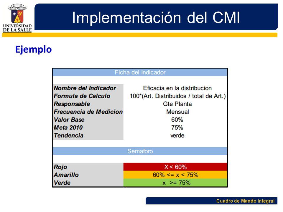 Cuadro de Mando Integral Implementación del CMI Ejemplo