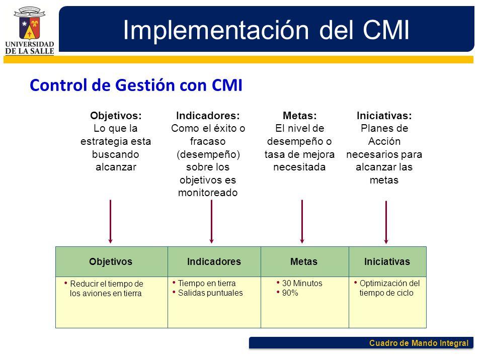 Cuadro de Mando Integral Implementación del CMI Control de Gestión con CMI Objetivos Reducir el tiempo de los aviones en tierra Metas 30 Minutos 90% M