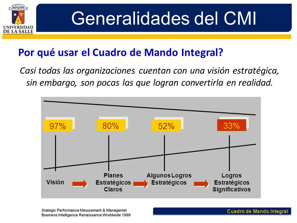 Cuadro de Mando Integral Generalidades del CMI Por qué usar el Cuadro de Mando Integral? Casi todas las organizaciones cuentan con una visión estratég