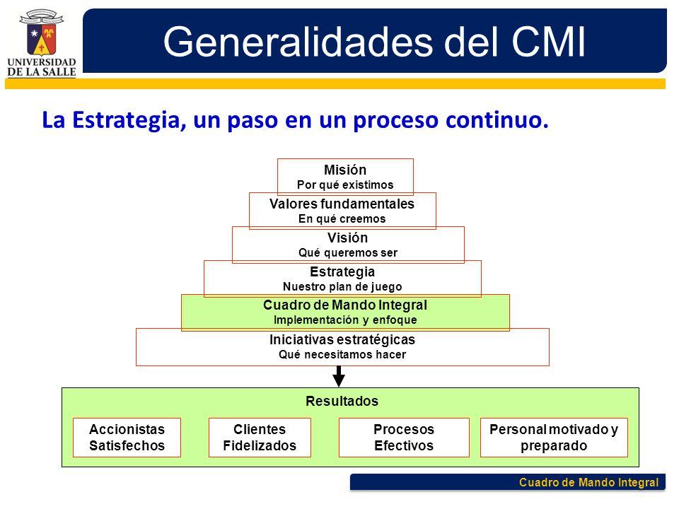 Cuadro de Mando Integral Generalidades del CMI La Estrategia, un paso en un proceso continuo. Misión Por qué existimos Valores fundamentales En qué cr