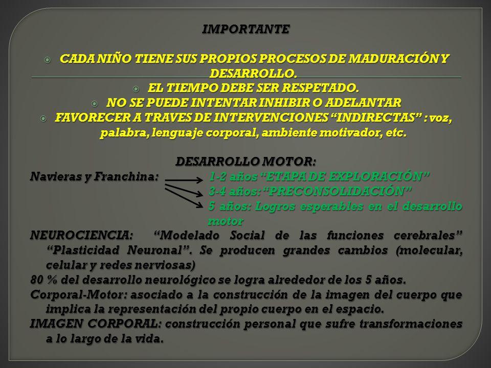 IMPORTANTE CADA NIÑO TIENE SUS PROPIOS PROCESOS DE MADURACIÓN Y DESARROLLO. CADA NIÑO TIENE SUS PROPIOS PROCESOS DE MADURACIÓN Y DESARROLLO. EL TIEMPO