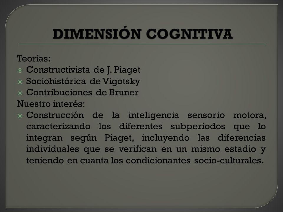 Teorías: Constructivista de J. Piaget Sociohistórica de Vigotsky Contribuciones de Bruner Nuestro interés: Construcción de la inteligencia sensorio mo