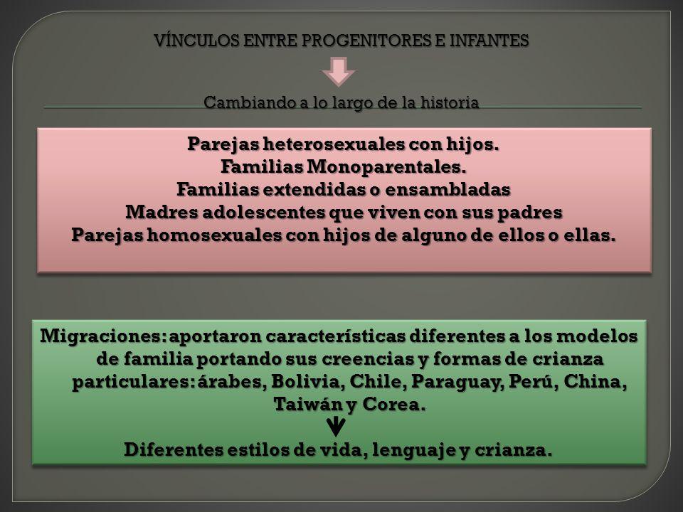 VÍNCULOS ENTRE PROGENITORES E INFANTES Cambiando a lo largo de la historia Parejas heterosexuales con hijos. Familias Monoparentales. Familias extendi