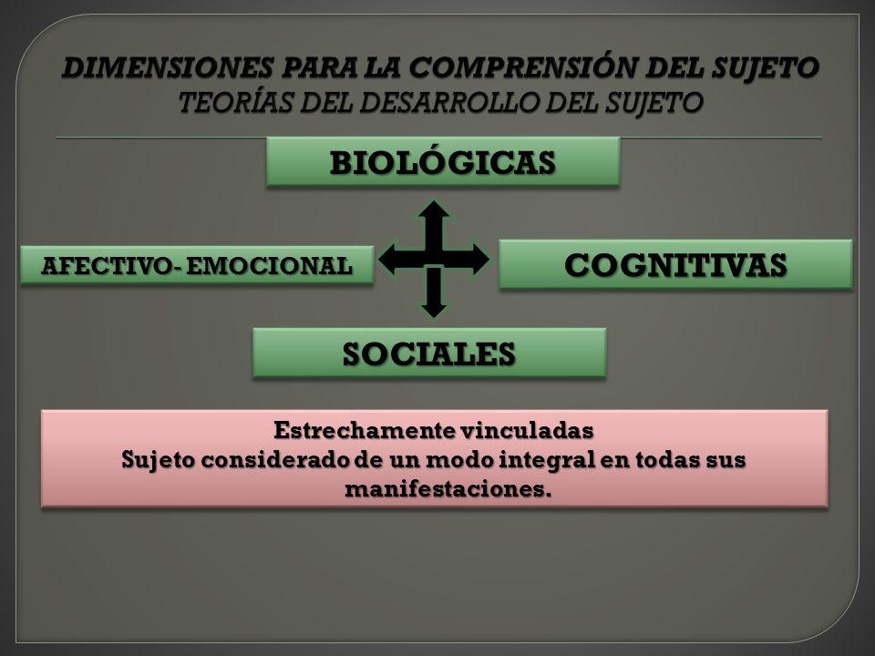 SOCIALESSOCIALES AFECTIVO- EMOCIONAL COGNITIVASCOGNITIVAS BIOLÓGICASBIOLÓGICAS Estrechamente vinculadas Sujeto considerado de un modo integral en toda
