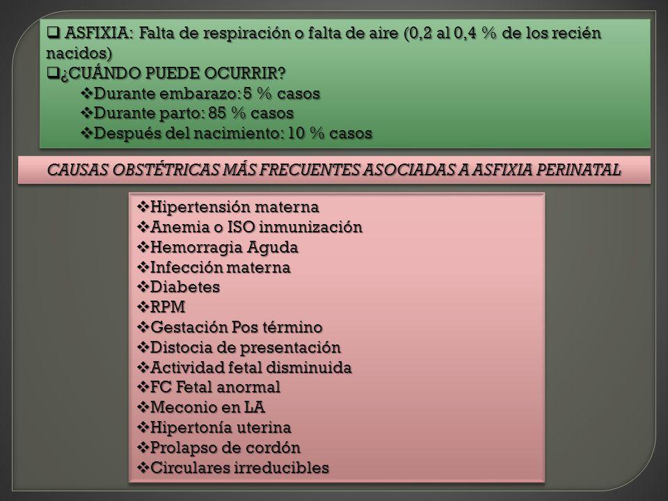 ASFIXIA: Falta de respiración o falta de aire (0,2 al 0,4 % de los recién nacidos) ASFIXIA: Falta de respiración o falta de aire (0,2 al 0,4 % de los