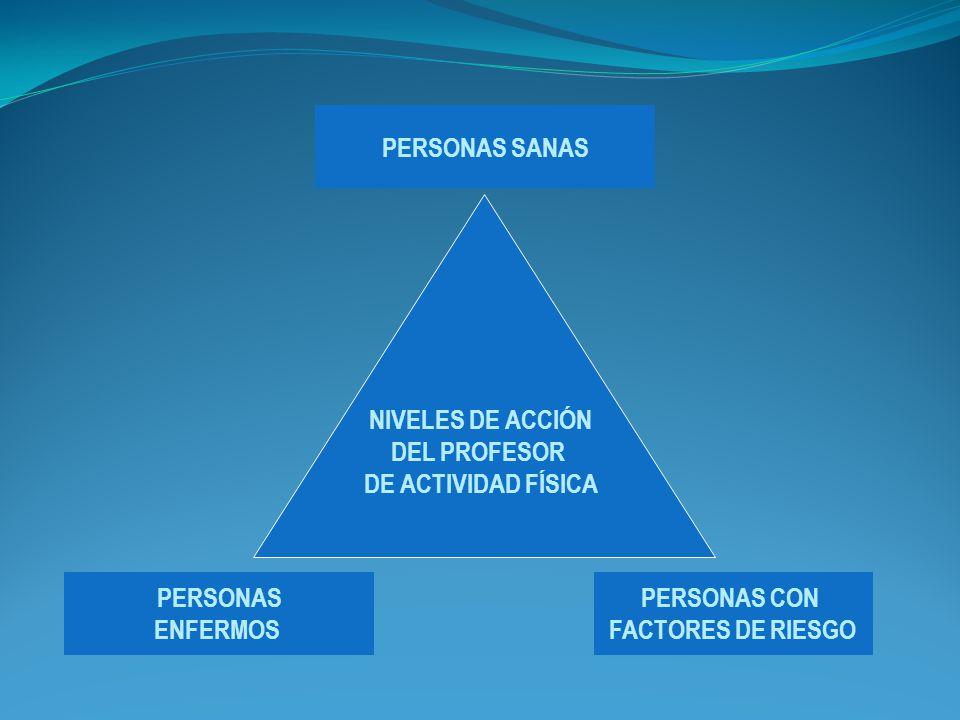 PERSONAS SANAS PERSONAS CON FACTORES DE RIESGO PERSONAS ENFERMOS NIVELES DE ACCIÓN DEL PROFESOR DE ACTIVIDAD FÍSICA